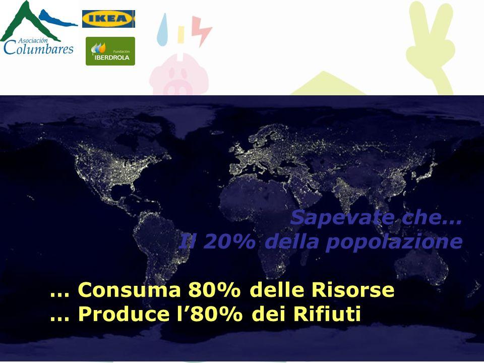 … Consuma 80% delle Risorse … Produce l80% dei Rifiuti Sapevate che... Il 20% della popolazione