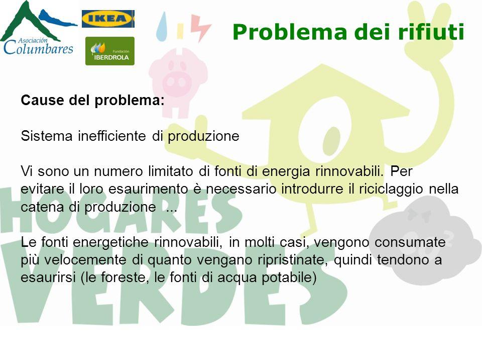 Problema dei rifiuti Cause del problema: Sistema inefficiente di produzione Vi sono un numero limitato di fonti di energia rinnovabili. Per evitare il