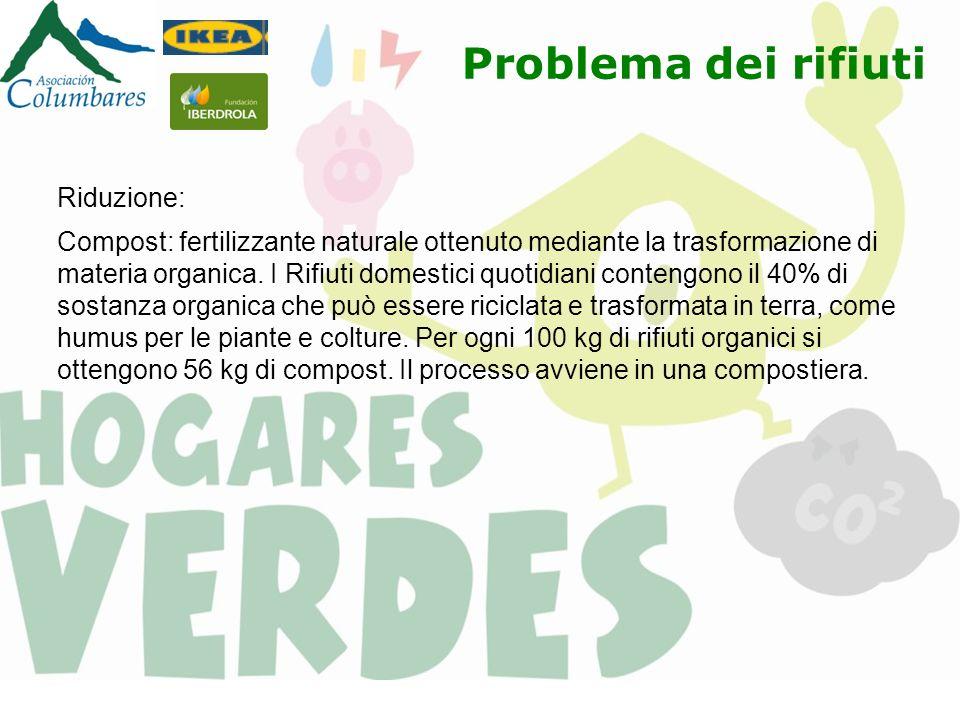Riduzione: Compost: fertilizzante naturale ottenuto mediante la trasformazione di materia organica. I Rifiuti domestici quotidiani contengono il 40% d