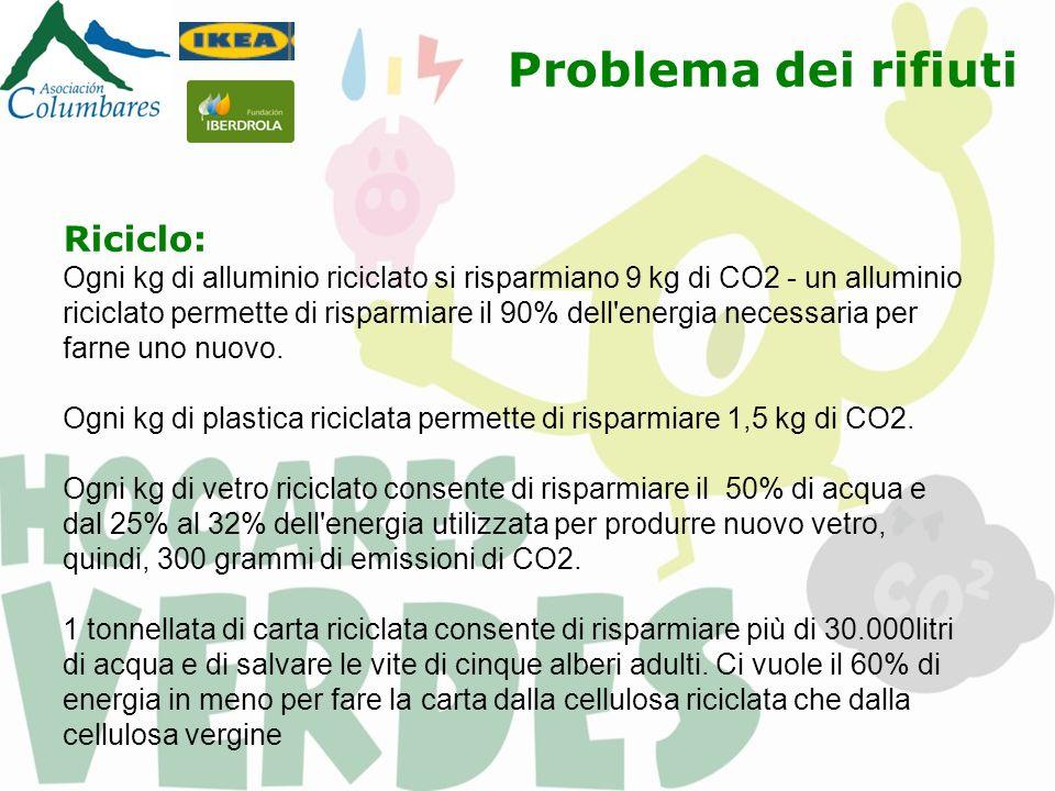 Riciclo: Ogni kg di alluminio riciclato si risparmiano 9 kg di CO2 - un alluminio riciclato permette di risparmiare il 90% dell'energia necessaria per