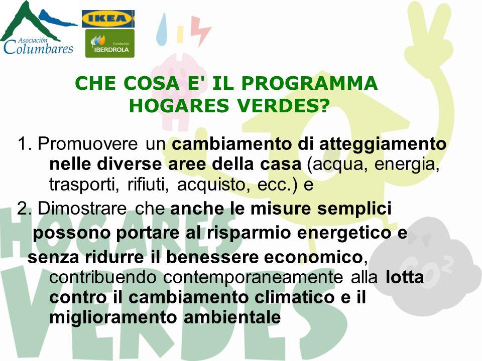 1. Promuovere un cambiamento di atteggiamento nelle diverse aree della casa (acqua, energia, trasporti, rifiuti, acquisto, ecc.) e 2. Dimostrare che a