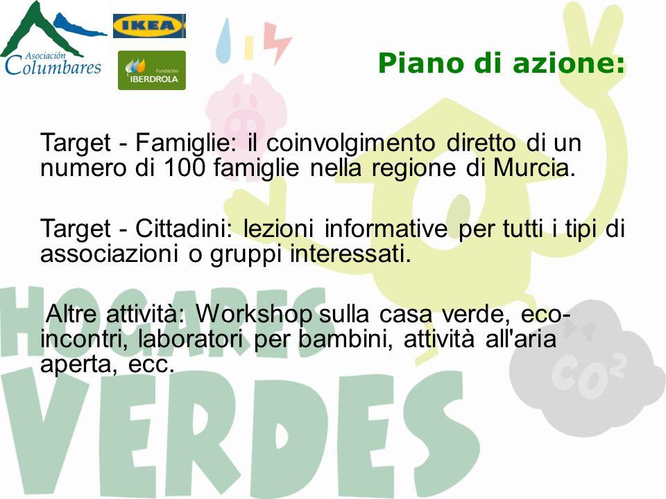 Piano di azione: Target - Famiglie: il coinvolgimento diretto di un numero di 100 famiglie nella regione di Murcia. Target - Cittadini: lezioni inform