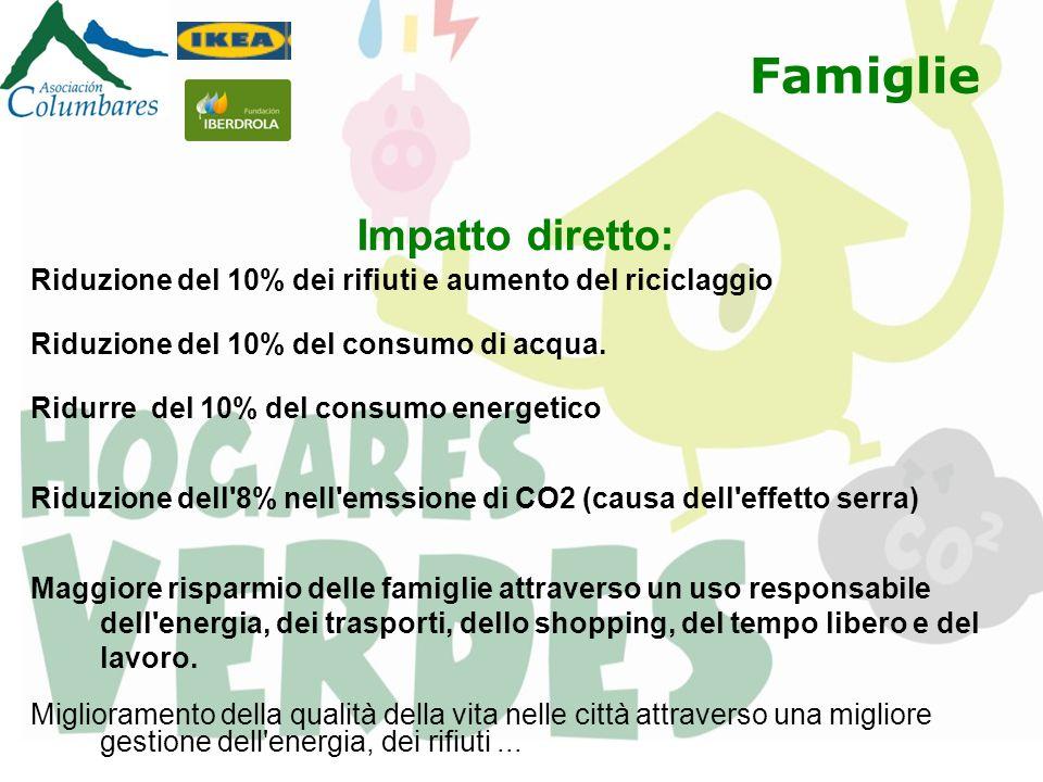 Famiglie Cosa offre il programma.Cosa fa il programma.