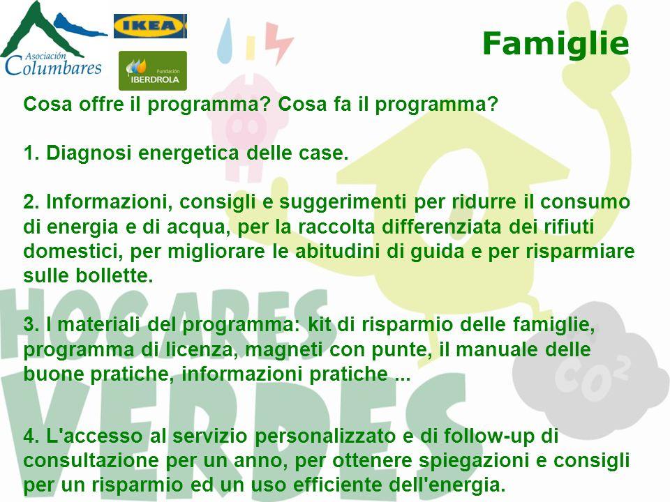 Famiglie Cosa offre il programma? Cosa fa il programma? 1. Diagnosi energetica delle case. 2. Informazioni, consigli e suggerimenti per ridurre il con