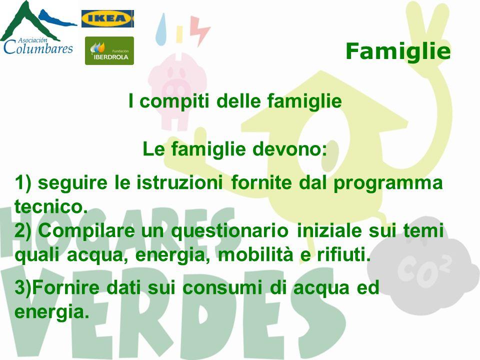 Famiglie I compiti delle famiglie Le famiglie devono: 1) seguire le istruzioni fornite dal programma tecnico. 2) Compilare un questionario iniziale su