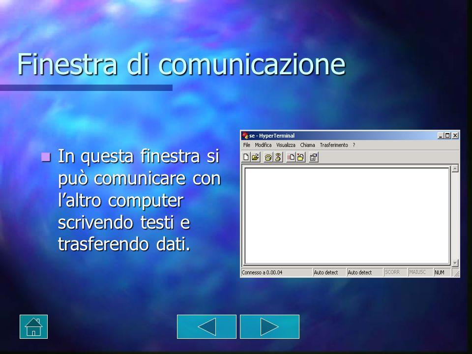 Finestra di comunicazione In questa finestra si può comunicare con laltro computer scrivendo testi e trasferendo dati. In questa finestra si può comun