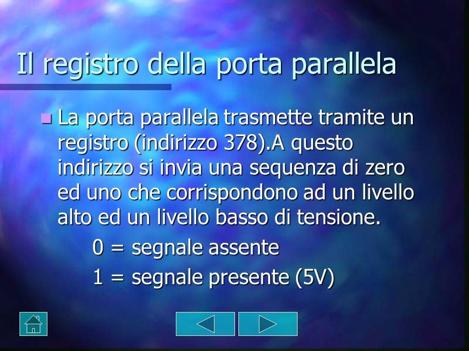 Il registro della porta parallela La porta parallela trasmette tramite un registro (indirizzo 378).A questo indirizzo si invia una sequenza di zero ed