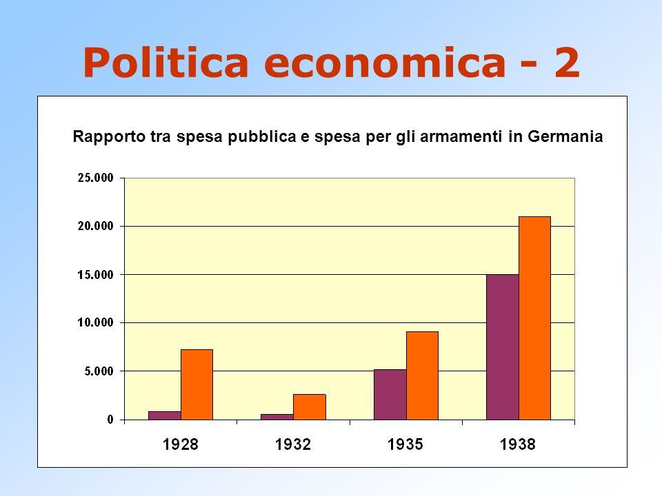 Politica economica - 2 Nel campo industriale Non ci sono nazionalizzazioni, ma lo stato guida la produzione verso lautarchia e il completo riarmo.
