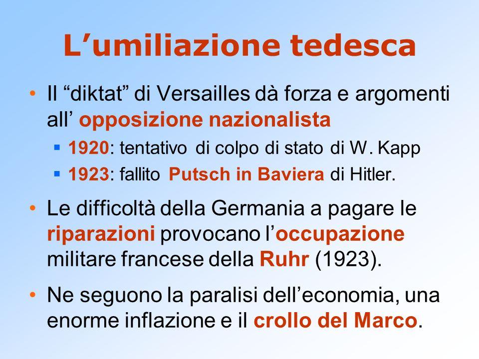 Lumiliazione tedesca Il diktat di Versailles dà forza e argomenti all opposizione nazionalista 1920: tentativo di colpo di stato di W. Kapp 1923: fall