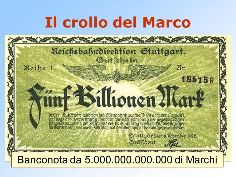 Il crollo del Marco Nel novembre del 1923 per acquistare un dollaro occorrono 4.200.000.000.000 di Marchi Francobollo da 5 miliardi di Marchi Moneta da 50 milioni di Marchi Banconota da 5.000.000.000.000 di Marchi