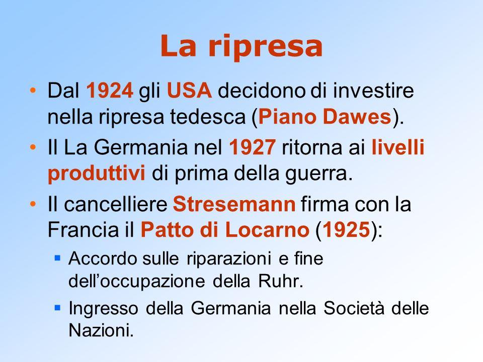La ripresa Dal 1924 gli USA decidono di investire nella ripresa tedesca (Piano Dawes). Il La Germania nel 1927 ritorna ai livelli produttivi di prima