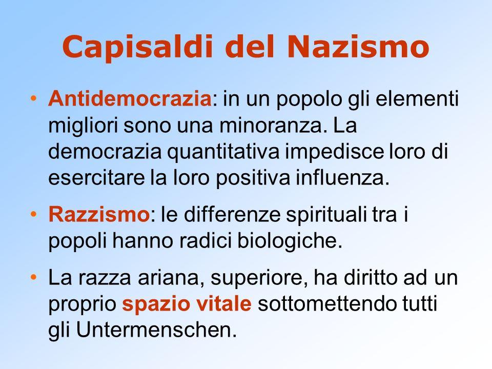 Capisaldi del Nazismo Antidemocrazia: in un popolo gli elementi migliori sono una minoranza. La democrazia quantitativa impedisce loro di esercitare l