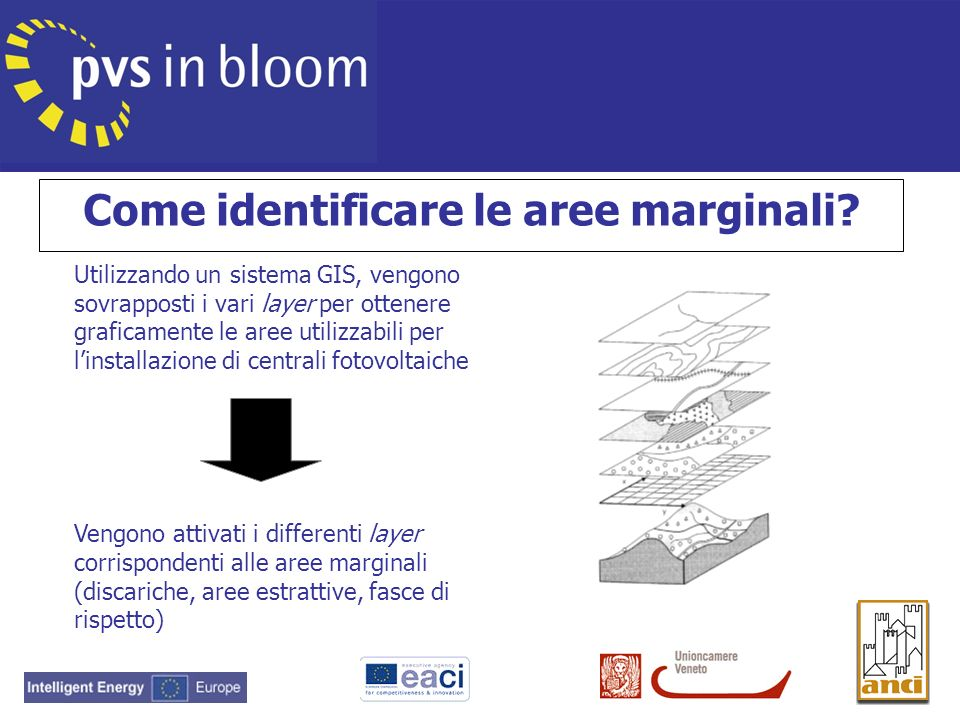 Come identificare le aree marginali? Utilizzando un sistema GIS, vengono sovrapposti i vari layer per ottenere graficamente le aree utilizzabili per l