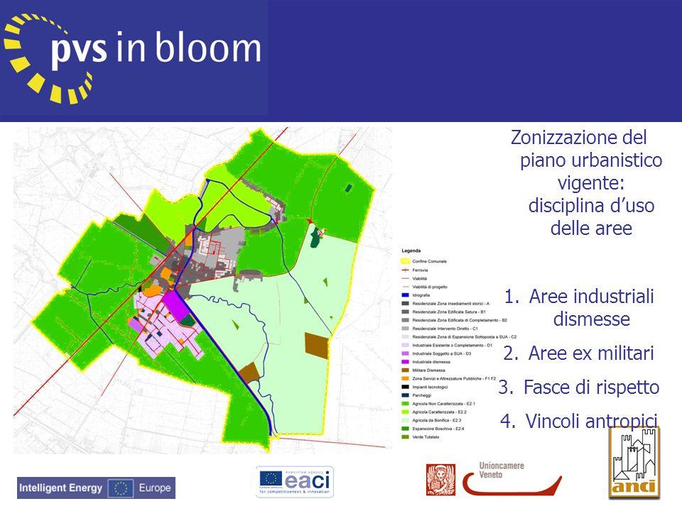 Zonizzazione del piano urbanistico vigente: disciplina duso delle aree 1.Aree industriali dismesse 2.Aree ex militari 3.Fasce di rispetto 4.Vincoli an