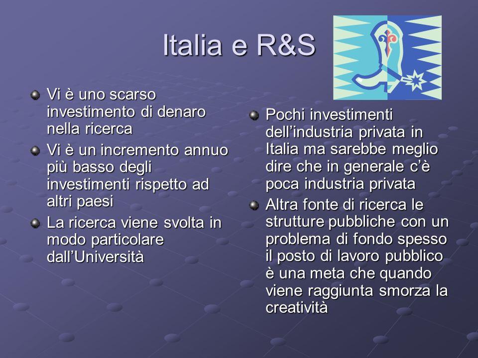 Italia e R&S Vi è uno scarso investimento di denaro nella ricerca Vi è un incremento annuo più basso degli investimenti rispetto ad altri paesi La ric