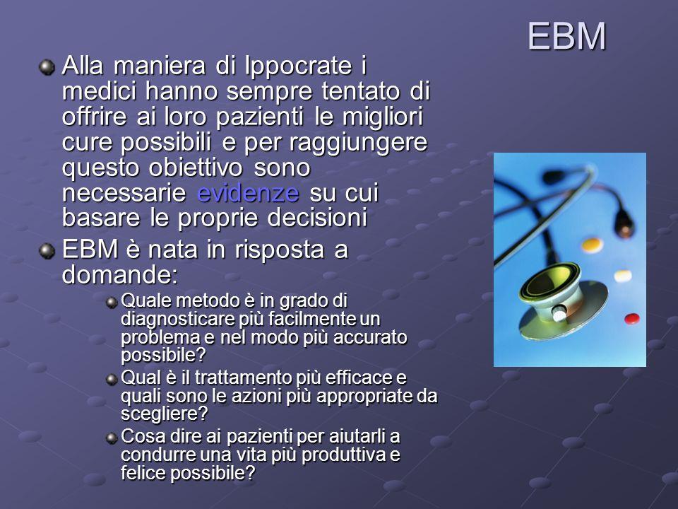 EBM Alla maniera di Ippocrate i medici hanno sempre tentato di offrire ai loro pazienti le migliori cure possibili e per raggiungere questo obiettivo