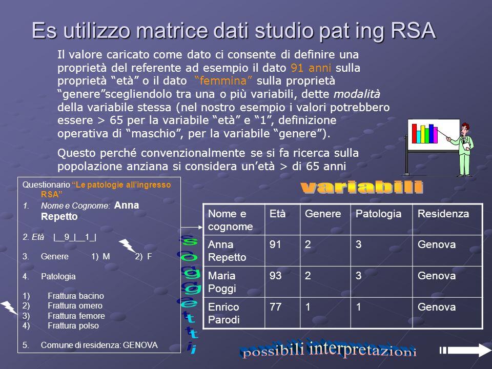 Es utilizzo matrice dati studio pat ing RSA Il valore caricato come dato ci consente di definire una proprietà del referente ad esempio il dato 91 ann