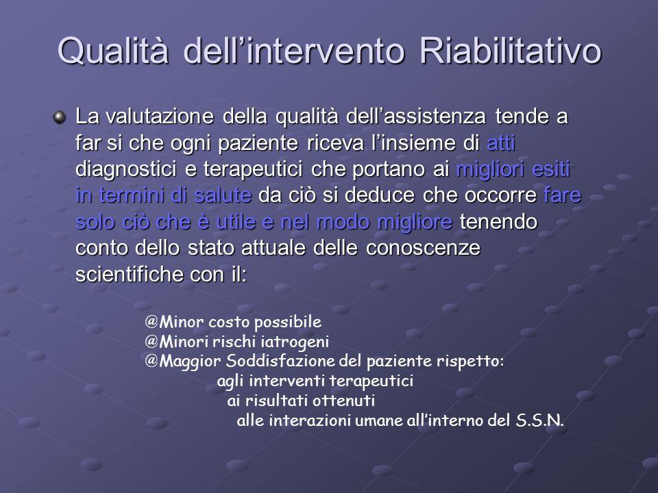 Qualità dellintervento Riabilitativo La valutazione della qualità dellassistenza tende a far si che ogni paziente riceva linsieme di atti diagnostici