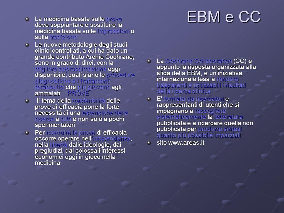 EBM e CC La medicina basata sulle prove deve soppiantare e sostituire la medicina basata sulle impressioni o sulla tradizione Le nuove metodologie deg