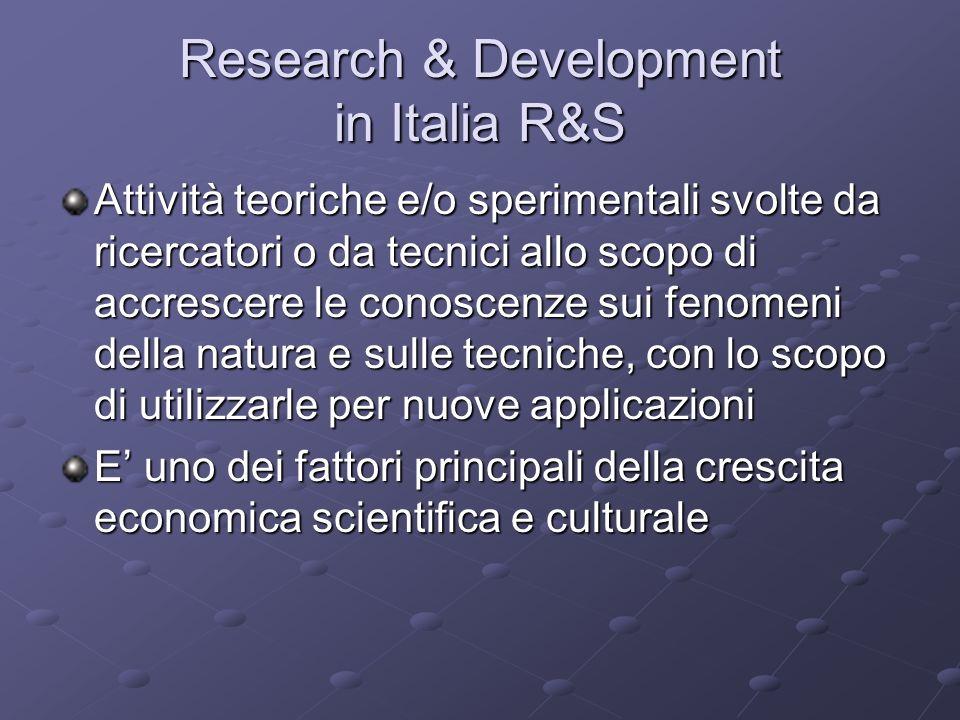 Research & Development in Italia R&S Attività teoriche e/o sperimentali svolte da ricercatori o da tecnici allo scopo di accrescere le conoscenze sui