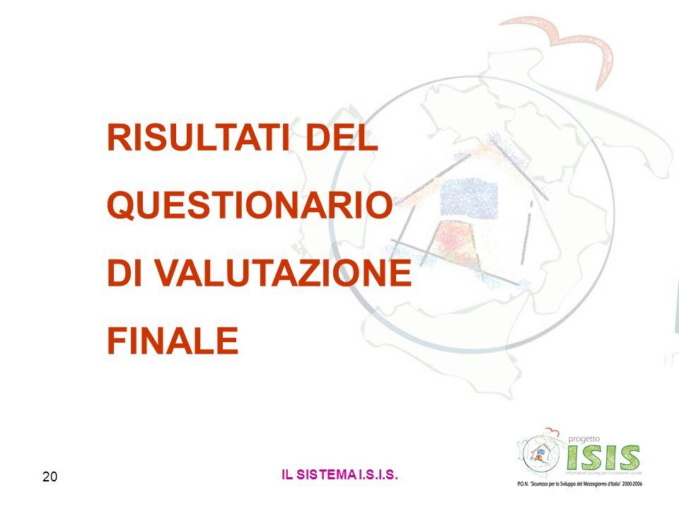 IL SISTEMA I.S.I.S. 20 RISULTATI DEL QUESTIONARIO DI VALUTAZIONE FINALE