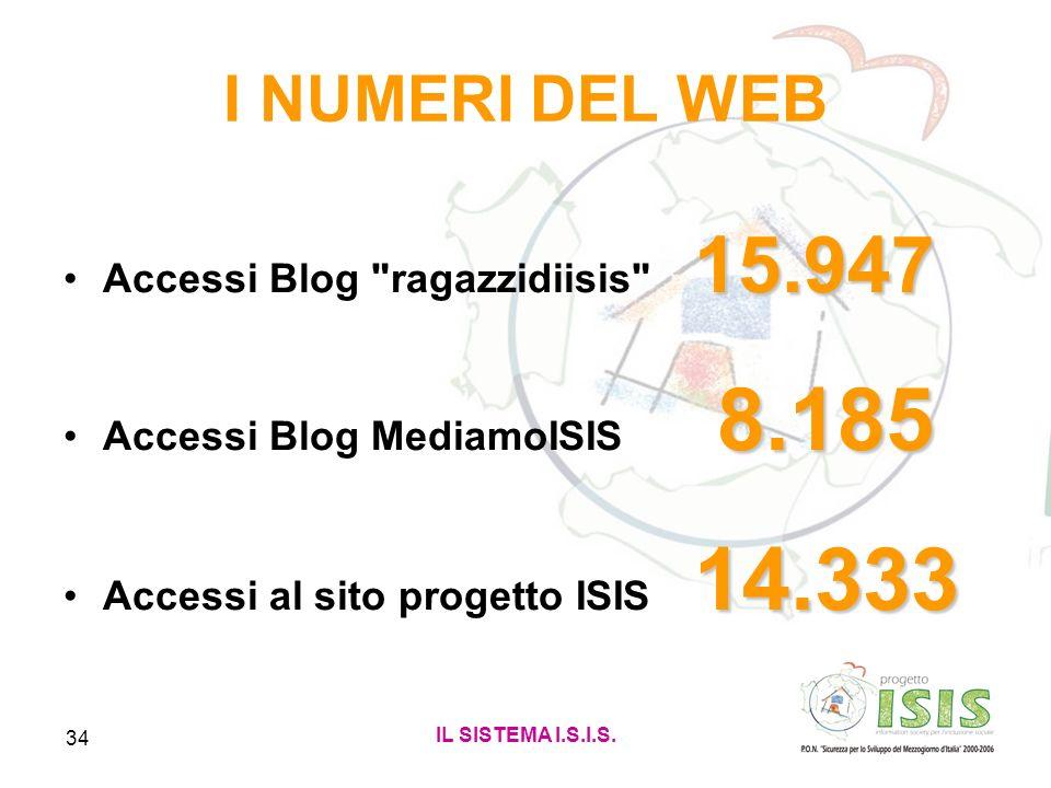 IL SISTEMA I.S.I.S. 34 I NUMERI DEL WEB 15.947Accessi Blog