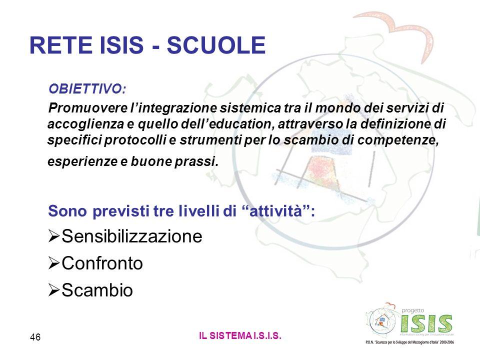 IL SISTEMA I.S.I.S. 46 RETE ISIS - SCUOLE OBIETTIVO: Promuovere lintegrazione sistemica tra il mondo dei servizi di accoglienza e quello delleducation
