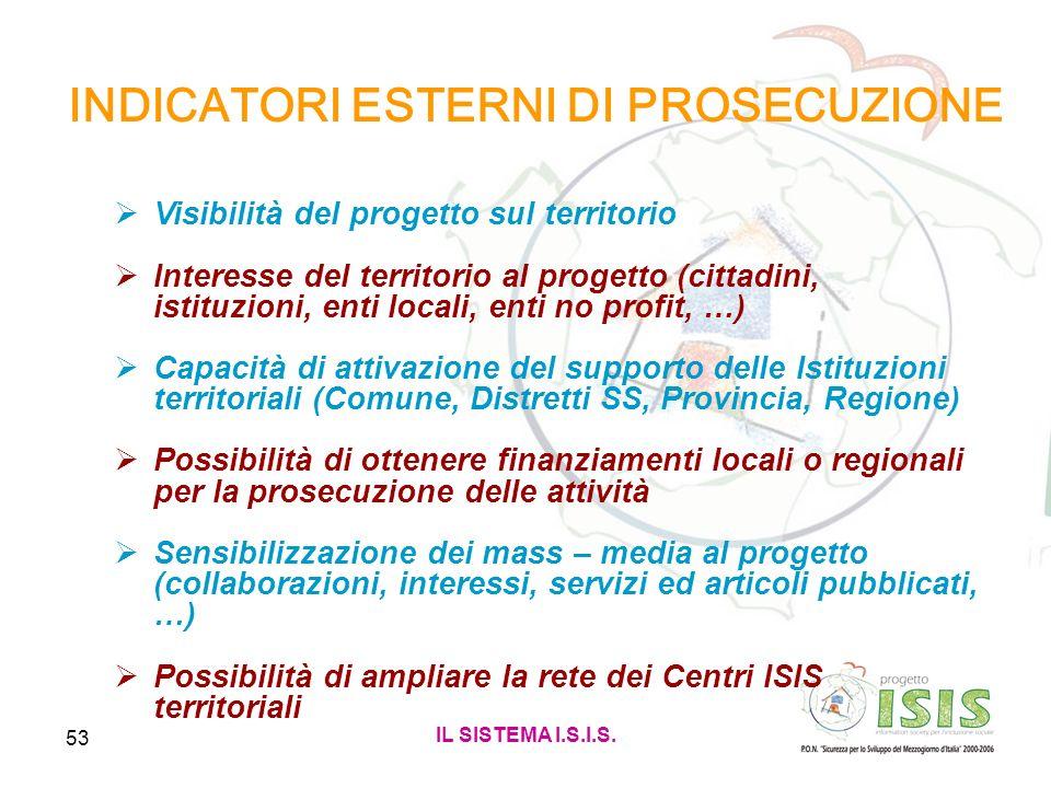 IL SISTEMA I.S.I.S. 53 Visibilità del progetto sul territorio Interesse del territorio al progetto (cittadini, istituzioni, enti locali, enti no profi