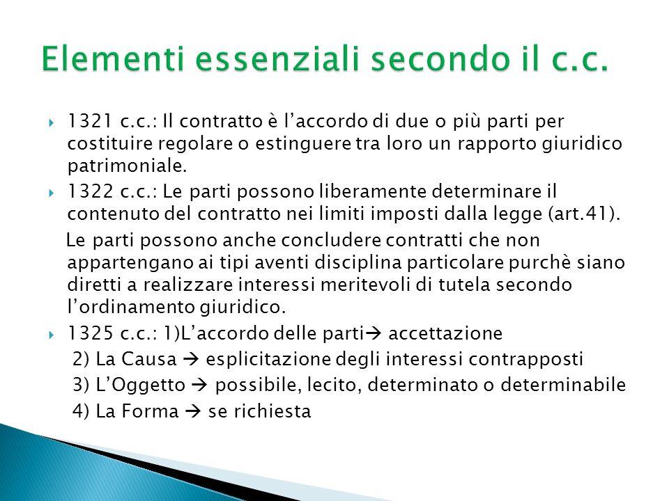 1321 c.c.: Il contratto è laccordo di due o più parti per costituire regolare o estinguere tra loro un rapporto giuridico patrimoniale. 1322 c.c.: Le