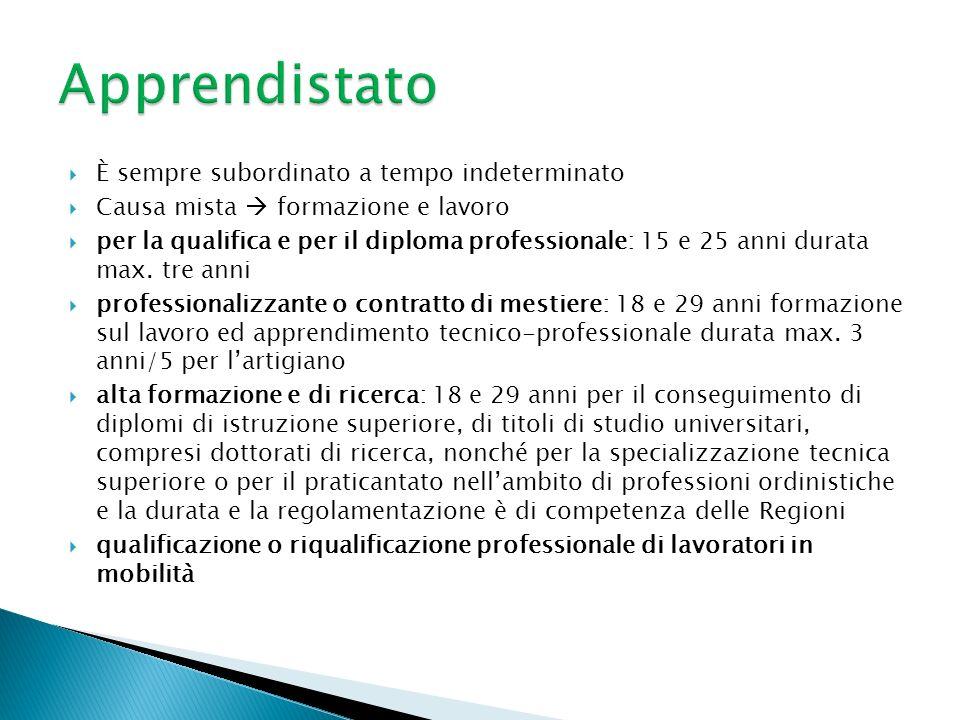 È sempre subordinato a tempo indeterminato Causa mista formazione e lavoro per la qualifica e per il diploma professionale: 15 e 25 anni durata max.