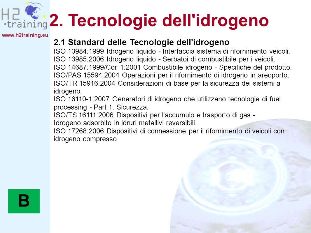 Proposte in corso: ISO/WD 22734 Generatori di idrogeno che utilizzano processi di elettrolisi dell acqua.