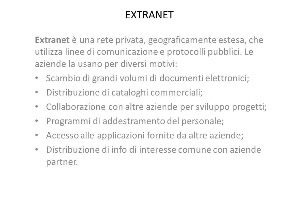 EXTRANET Extranet è una rete privata, geograficamente estesa, che utilizza linee di comunicazione e protocolli pubblici. Le aziende la usano per diver