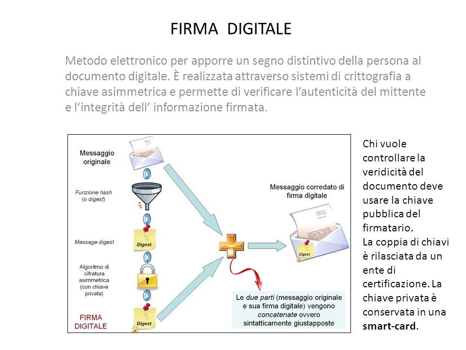 FIRMA DIGITALE Metodo elettronico per apporre un segno distintivo della persona al documento digitale. È realizzata attraverso sistemi di crittografia