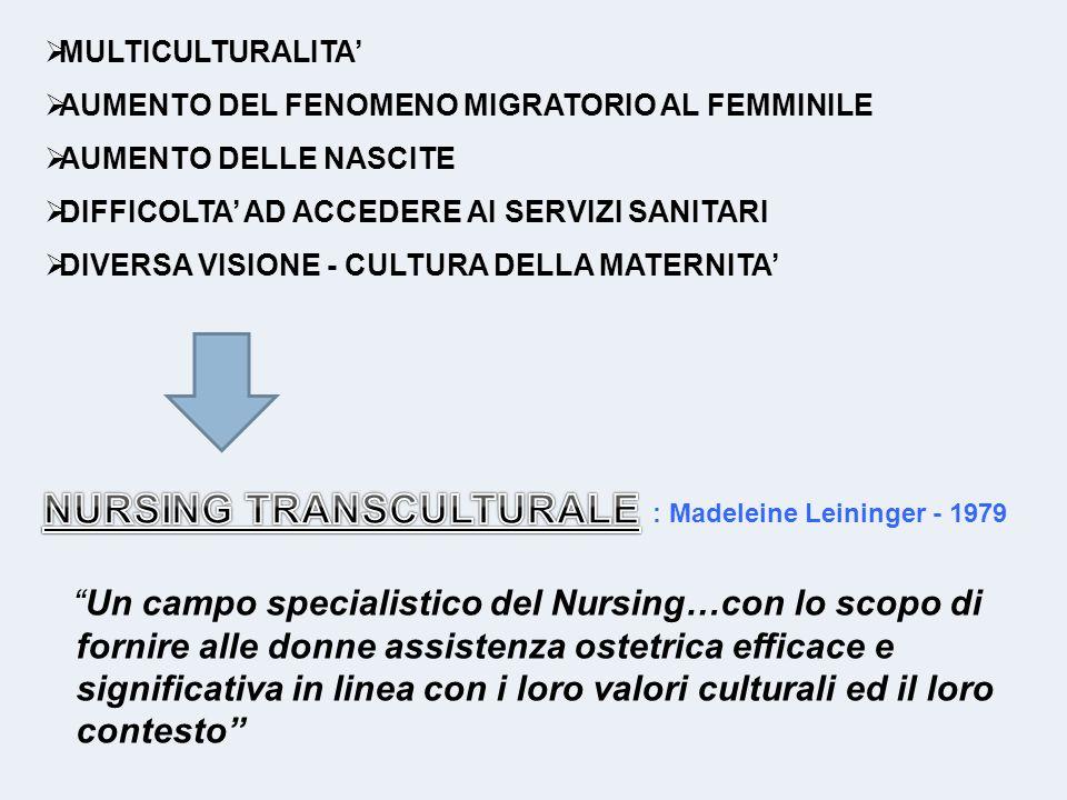 Un campo specialistico del Nursing…con lo scopo di fornire alle donne assistenza ostetrica efficace e significativa in linea con i loro valori cultura