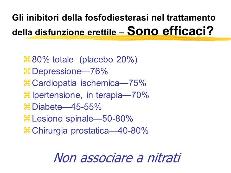Gli inibitori della fosfodiesterasi nel trattamento della disfunzione erettile – Sono efficaci? z80% totale (placebo 20%) zDepressione76% zCardiopatia
