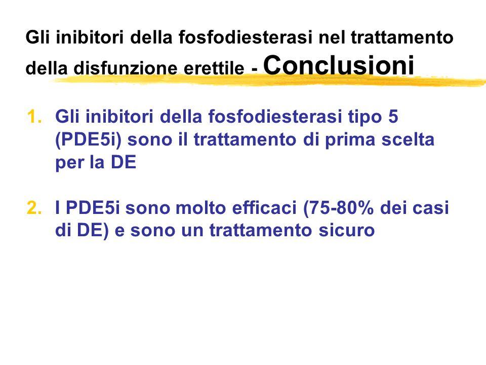 Gli inibitori della fosfodiesterasi nel trattamento della disfunzione erettile - Conclusioni 1.Gli inibitori della fosfodiesterasi tipo 5 (PDE5i) sono