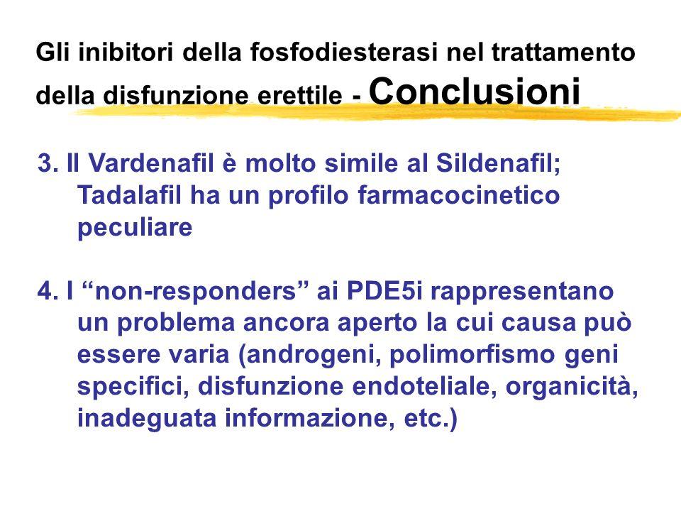 Gli inibitori della fosfodiesterasi nel trattamento della disfunzione erettile - Conclusioni 3. Il Vardenafil è molto simile al Sildenafil; Tadalafil