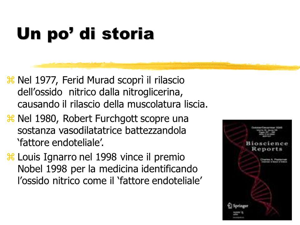 Un po di storia z Nel 1977, Ferid Murad scoprì il rilascio dellossido nitrico dalla nitroglicerina, causando il rilascio della muscolatura liscia. z N
