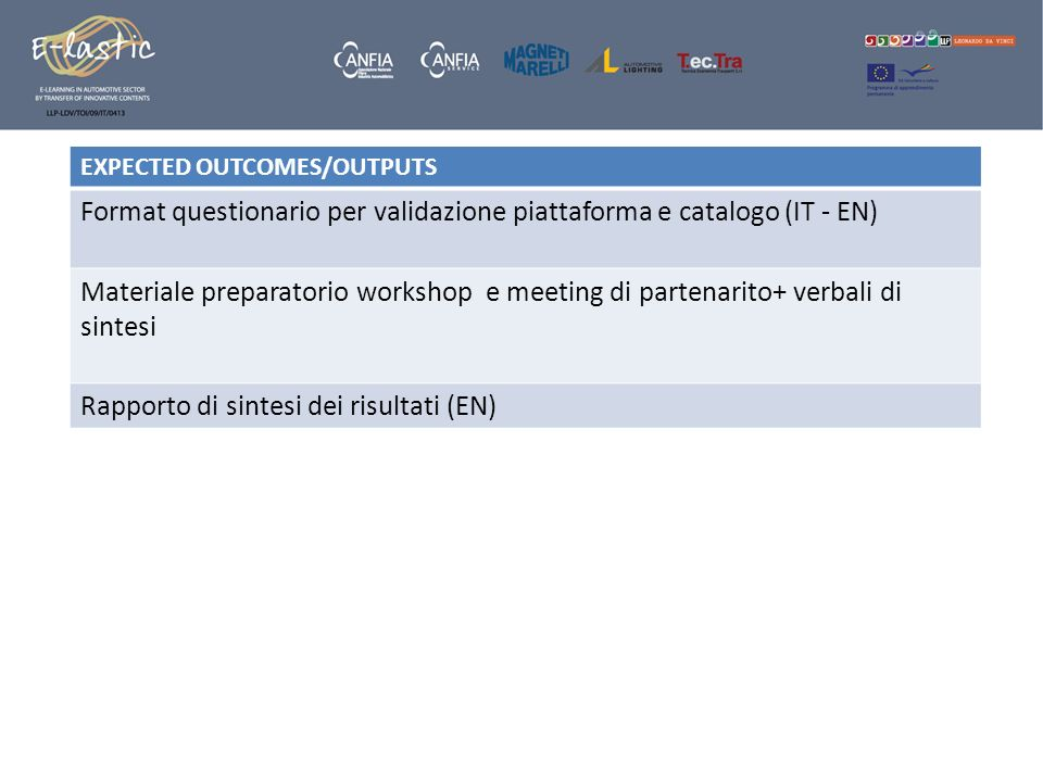 EXPECTED OUTCOMES/OUTPUTS Format questionario per validazione piattaforma e catalogo (IT - EN) Materiale preparatorio workshop e meeting di partenarit
