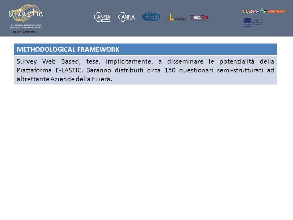METHODOLOGICAL FRAMEWORK Survey Web Based, tesa, implicitamente, a disseminare le potenzialità della Piattaforma E-LASTIC. Saranno distribuiti circa 1