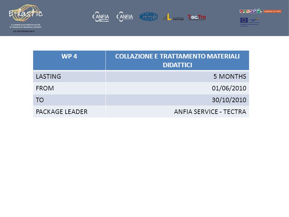 WP 4COLLAZIONE E TRATTAMENTO MATERIALI DIDATTICI LASTING5 MONTHS FROM01/06/2010 TO30/10/2010 PACKAGE LEADERANFIA SERVICE - TECTRA