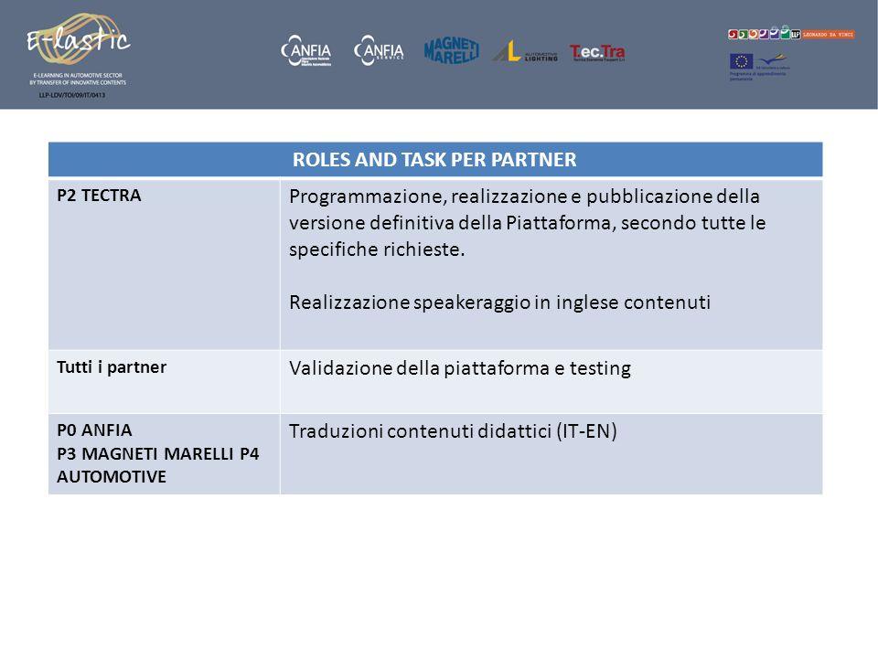 ROLES AND TASK PER PARTNER P2 TECTRA Programmazione, realizzazione e pubblicazione della versione definitiva della Piattaforma, secondo tutte le speci
