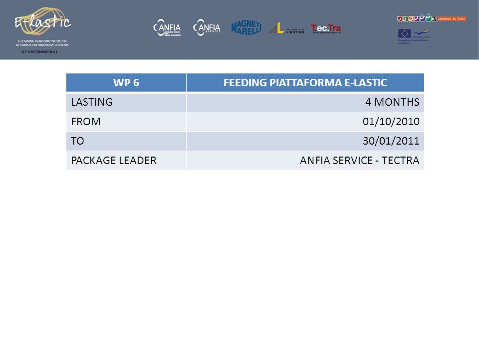 WP 6FEEDING PIATTAFORMA E-LASTIC LASTING4 MONTHS FROM01/10/2010 TO30/01/2011 PACKAGE LEADERANFIA SERVICE - TECTRA