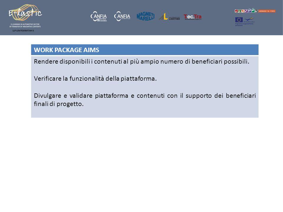 WORK PACKAGE AIMS Rendere disponibili i contenuti al più ampio numero di beneficiari possibili. Verificare la funzionalità della piattaforma. Divulgar