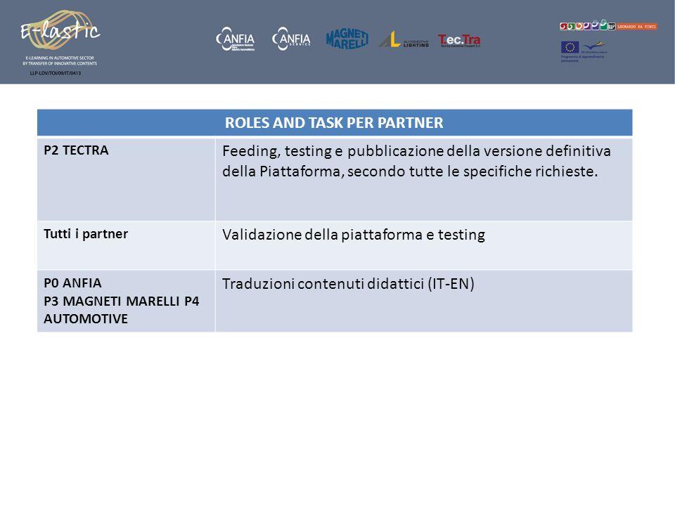 ROLES AND TASK PER PARTNER P2 TECTRA Feeding, testing e pubblicazione della versione definitiva della Piattaforma, secondo tutte le specifiche richies