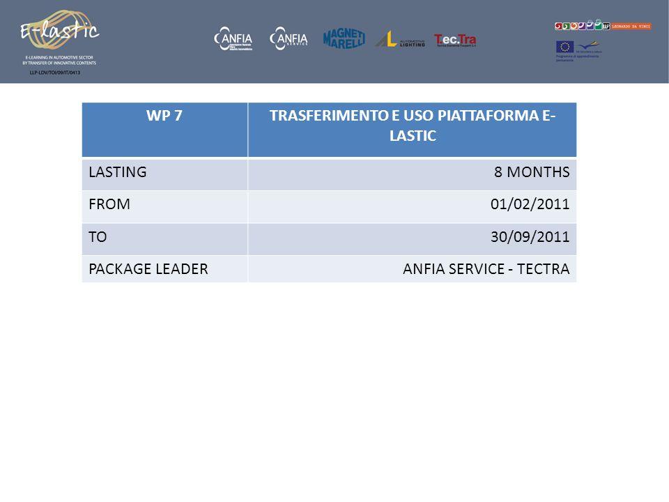WP 7TRASFERIMENTO E USO PIATTAFORMA E- LASTIC LASTING8 MONTHS FROM01/02/2011 TO30/09/2011 PACKAGE LEADERANFIA SERVICE - TECTRA