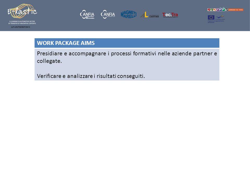 WORK PACKAGE AIMS Presidiare e accompagnare i processi formativi nelle aziende partner e collegate. Verificare e analizzare i risultati conseguiti.