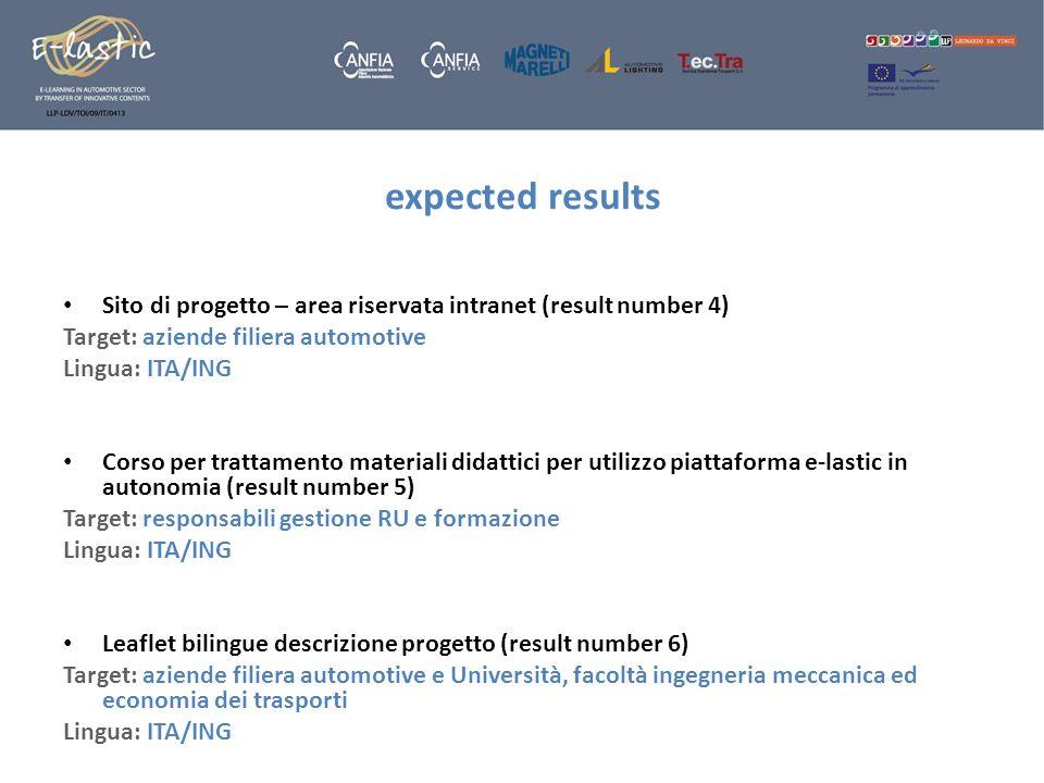 expected results Sito di progetto – area riservata intranet (result number 4) Target: aziende filiera automotive Lingua: ITA/ING Corso per trattamento