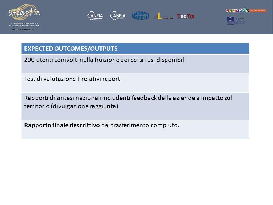 EXPECTED OUTCOMES/OUTPUTS 200 utenti coinvolti nella fruizione dei corsi resi disponibili Test di valutazione + relativi report Rapporti di sintesi na