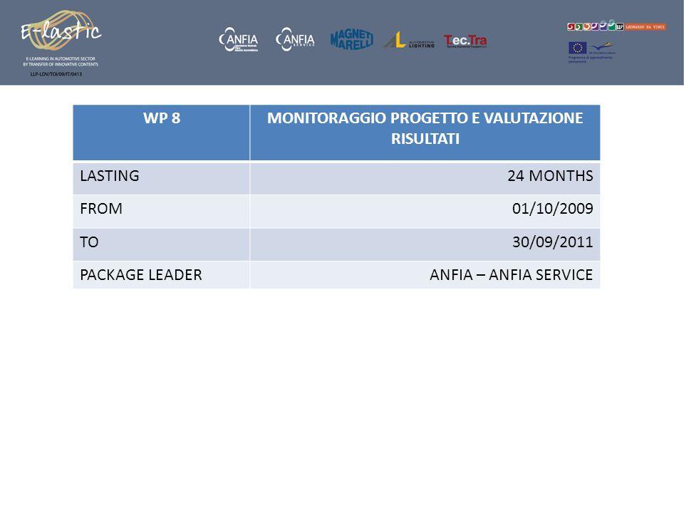 WP 8MONITORAGGIO PROGETTO E VALUTAZIONE RISULTATI LASTING24 MONTHS FROM01/10/2009 TO30/09/2011 PACKAGE LEADERANFIA – ANFIA SERVICE